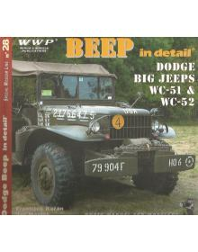 Dodge Beep in detail, WWP
